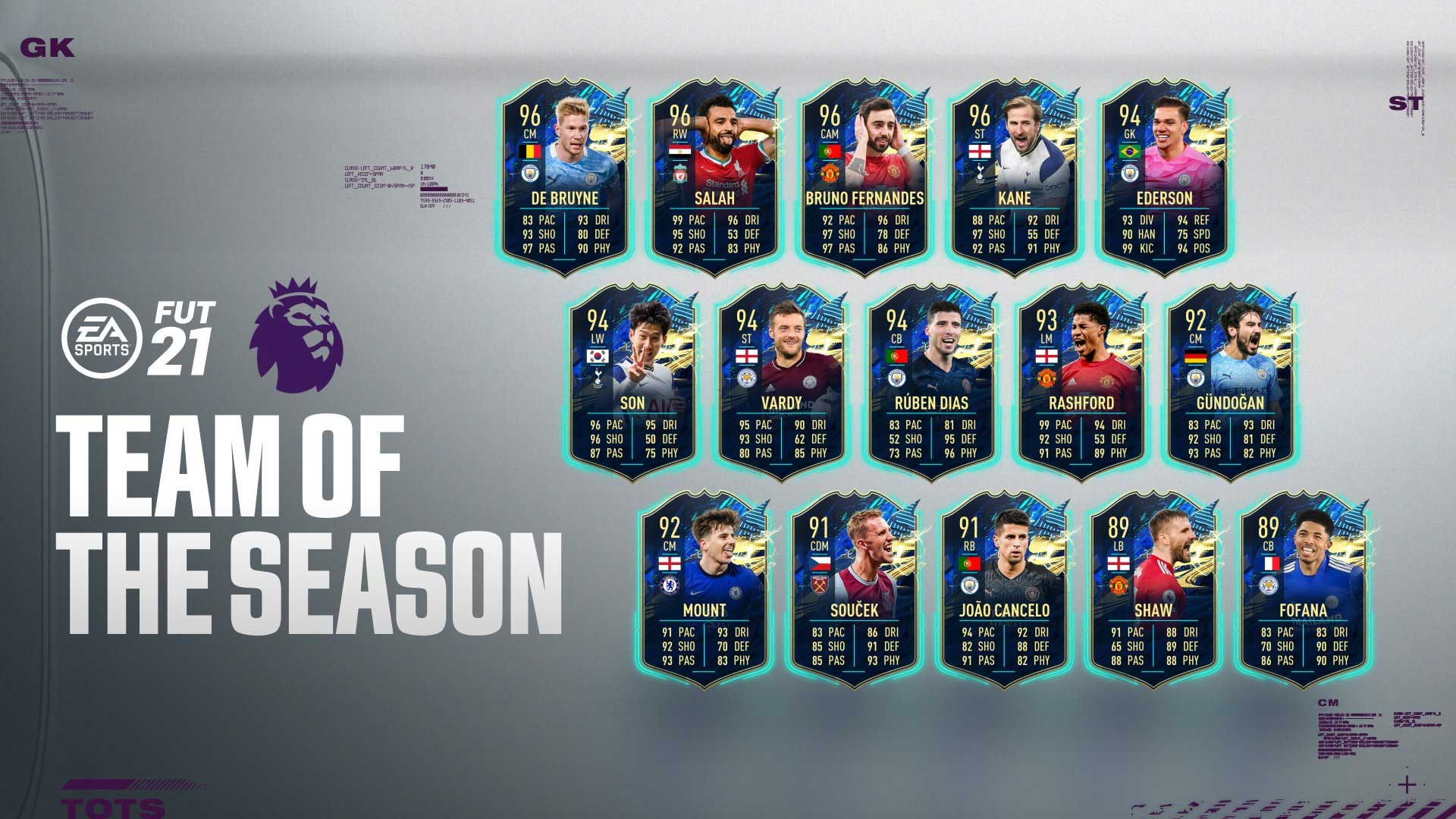 TOTS FUT 21 Premier League