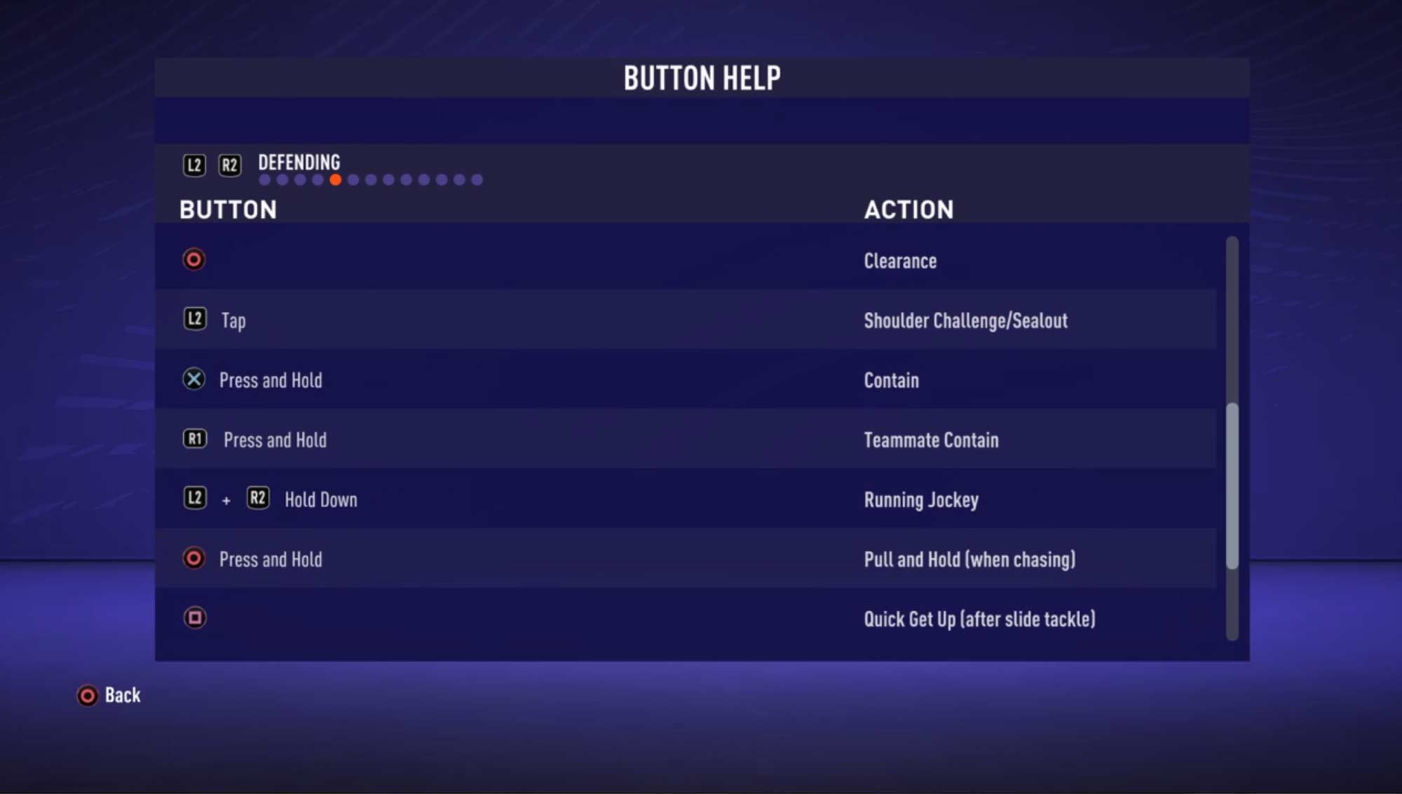 Fifa 21 Controls And Buttons For Playstation  Xbox And Pc