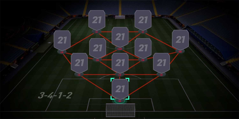 Qual a Melhor Formação para Jogar em FIFA 21 Ultimate Team?