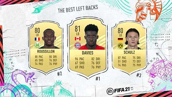 Os Melhores Defesas da Bundesliga em FIFA 21