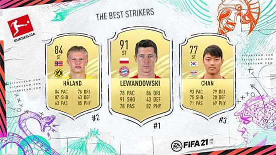 Os Melhores Avançados da Bundesliga em FIFA 21