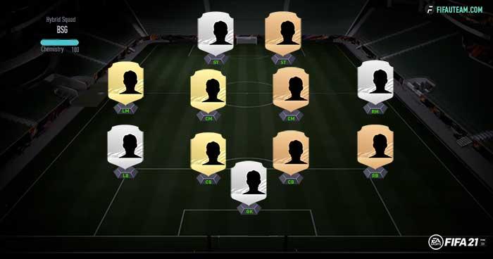 FIFA 21 Hybrid Squads Guide