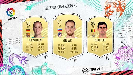 The Best FIFA 21 La Liga Goalkeepers