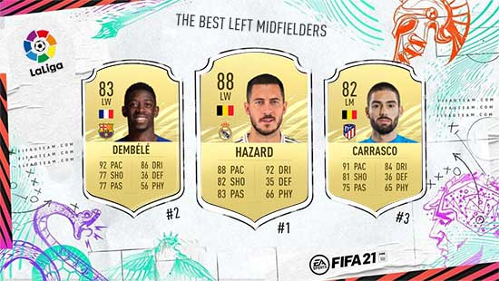 The Best FIFA 21 La Liga Midfielders