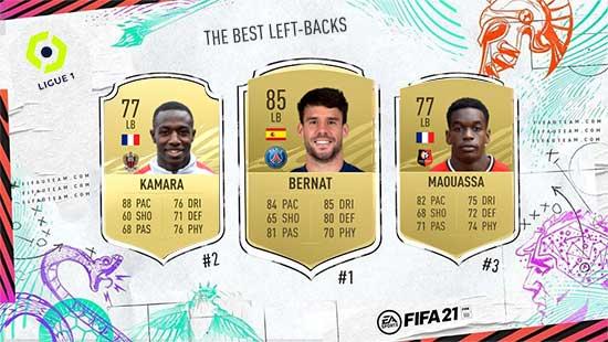 Os Melhores Laterais Esquerdos da Ligue 1 em FIFA 21