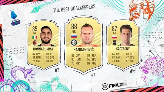 Os Melhores Guarda-Redes da Serie A em FIFA 21