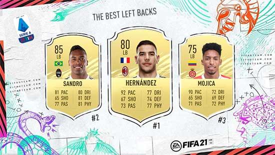 Os Melhores Defesas da Serie A em FIFA 21