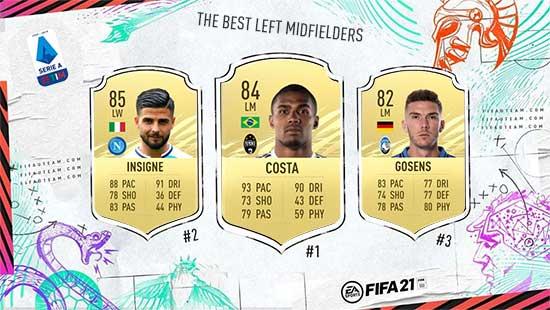 Os Melhores Médios da Serie A em FIFA 21