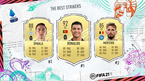 Os Melhores Avançados da Serie A em FIFA 21