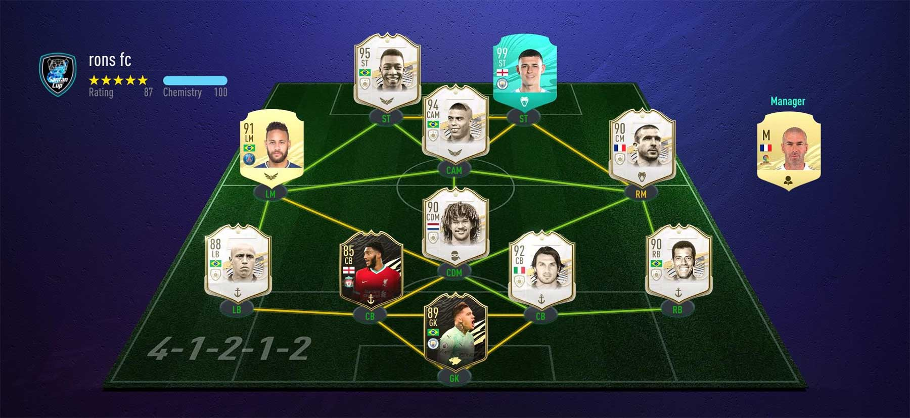 fifa 21 pro players cards list