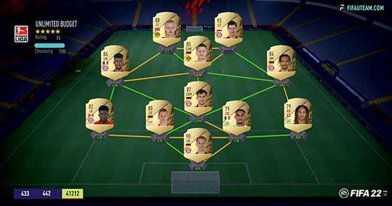 Guia da Bundesliga para FIFA 22