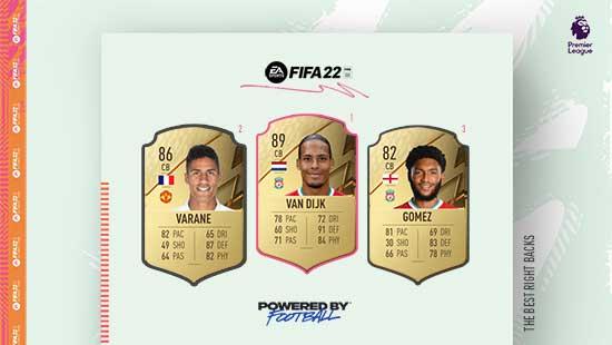 Os Melhores Defesas Centrais da Premier League em FIFA 22