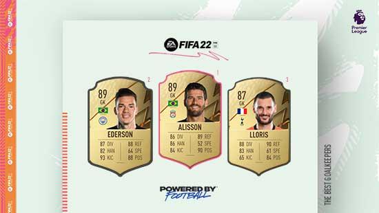 Os Melhores Guarda-Redes da Premier League em FIFA 21