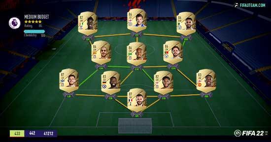 Guia da Premier League para FIFA 22