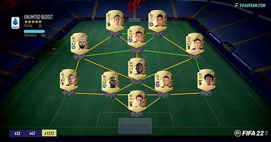 Guia da Serie A para FIFA 22