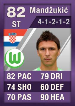 FIFA Ultimate Team Purple Cards: The First - Mandzukic