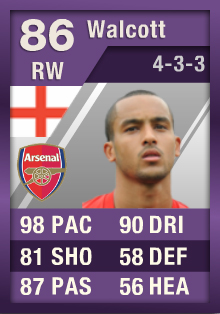 FIFA Ultimate Team Purple Cards: The First - Theo Walcott