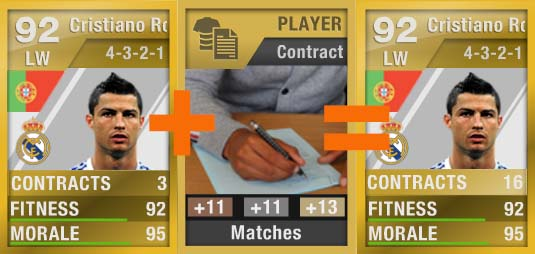 FUT Contracts
