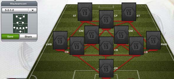 FIFA 13 Ultimate Team Formations - 5-2-1-2