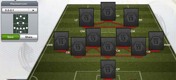 FIFA 13 Ultimate Team Formations - 5-2-2-1