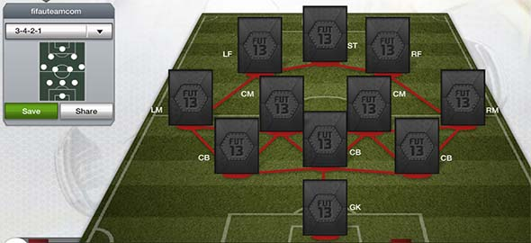 FIFA 13 Ultimate Team Formations - 3-4-2-1