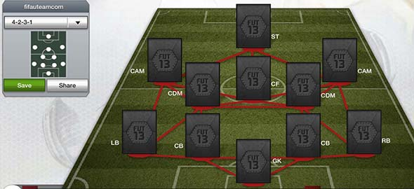 FIFA 13 Ultimate Team Formations - 4-2-3-1