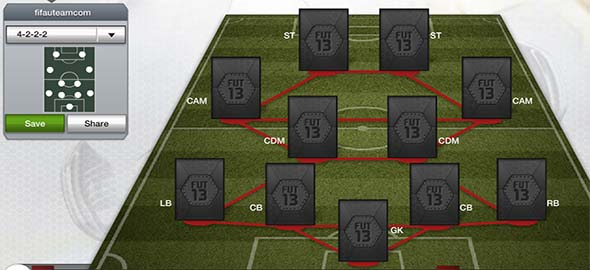 FIFA 13 Ultimate Team Formations - 4-2-2-2
