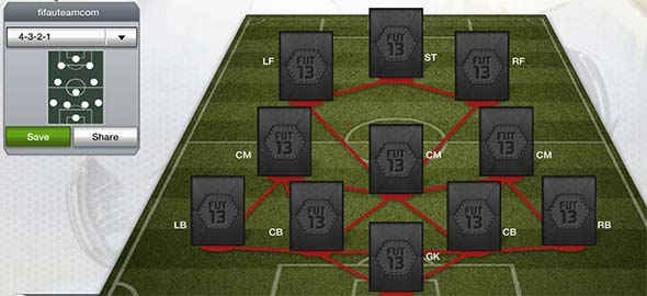 FIFA 13 Ultimate Team Formations - 4-3-2-1