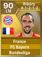 The Most Expensive FIFA 13 Ultimate Team Players