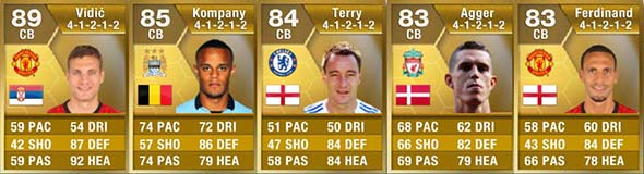 FIFA 13 Ultimate Team - Barclays PL Center Backs