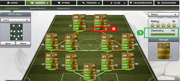 FUT 13 Chemistry Guide