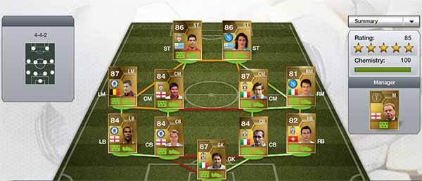 FIFA 13 UT Chemistry - BPL / Serie A