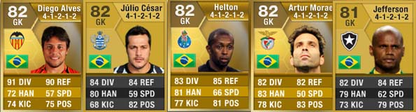 FIFA 13 Ultimate Team Brazilian Squad - GK