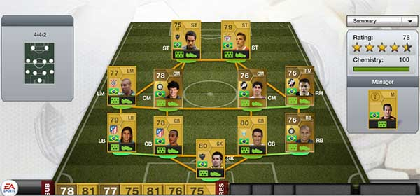 FIFA 13 Ultimate Team Brazilian Squad - 6k Coins Budget