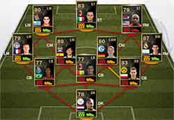 FIFA 13 Ultimate Team - Team of the Week 19 (TOTW 19)