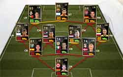 FIFA 13 Ultimate Team - Team of the Week 20 (TOTW 20)