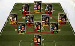 FIFA 13 Ultimate Team - Team of the Week 21 (TOTW 21)