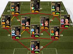 FIFA 13 Ultimate Team - Team of the Week 24 (TOTW 24)