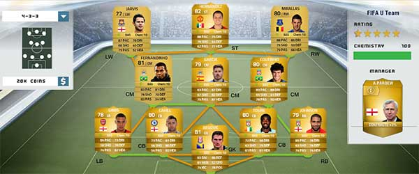 Guia da Barclays Premier League para FIFA 14 Ultimate Team