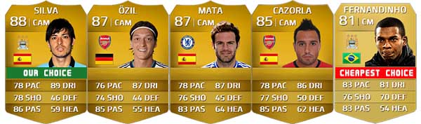 Barclays Premier League Squad Guide for FIFA 14 Ultimate Team - CM e CAM