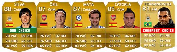 Barclays Premier League Squad Guide for FIFA 14 Ultimate Team