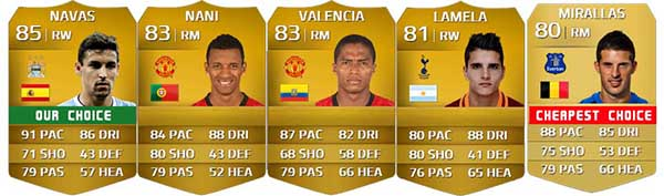 Barclays Premier League Squad Guide for FIFA 14 Ultimate Team - RM, RW e RF
