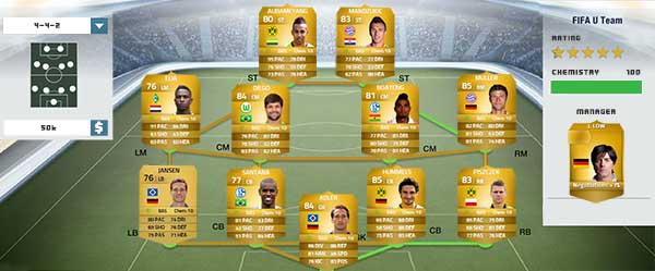Bundesliga Squad Guide for FIFA 14 Ultimate Team