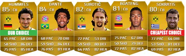 Bundesliga Squad Guide for FIFA 14 Ultimate Team - CB