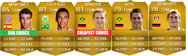 Bundesliga Squad Guide for FIFA 14 Ultimate Team - CDM