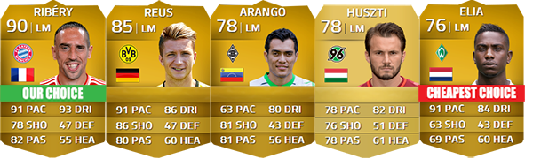Bundesliga Squad Guide for FIFA 14 Ultimate Team - LM, LW e LF