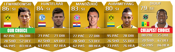 Bundesliga Squad Guide for FIFA 14 Ultimate Team - CF e ST