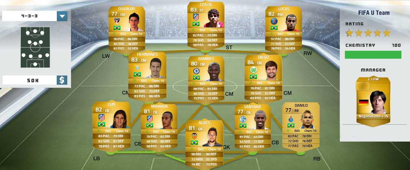 fifa 14 ultimate team spieler