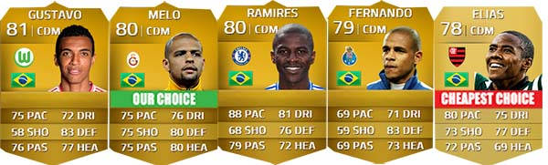 Brazilian Players Guide for FIFA 14 Ultimate Team - CDM