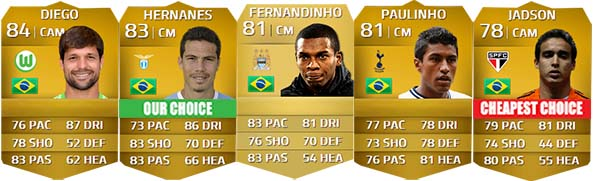 Brazilian Players Guide for FIFA 14 Ultimate Team - CM e CAM